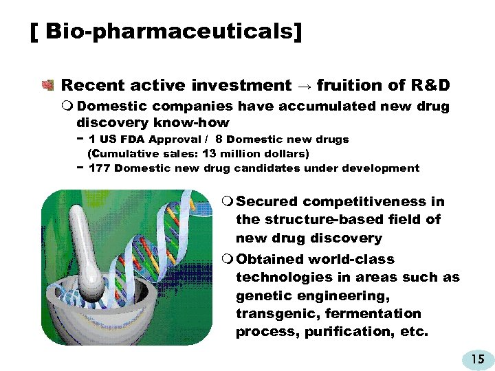 [ Bio-pharmaceuticals] Recent active investment → fruition of R&D m Domestic companies have accumulated