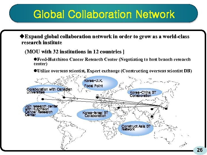 Global Collaboration Network u. Expand global collaboration network in order to grow as a