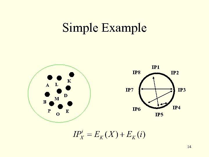 Simple Example IP 8 A L M B P O IP 1 IP 2