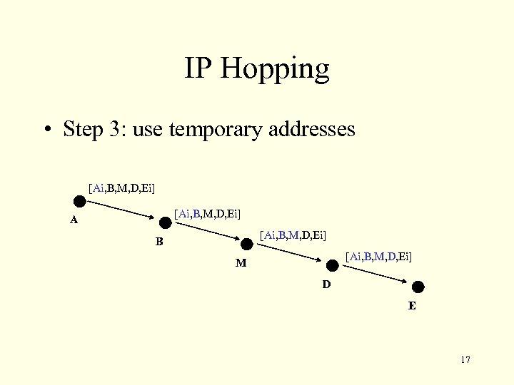 IP Hopping • Step 3: use temporary addresses [Ai, B, M, D, Ei] A