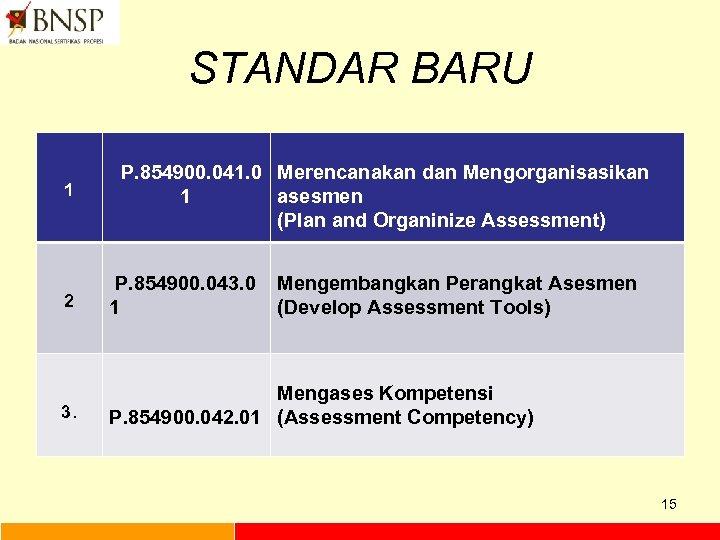 STANDAR BARU 1 P. 854900. 041. 0 Merencanakan dan Mengorganisasikan 1 asesmen (Plan and