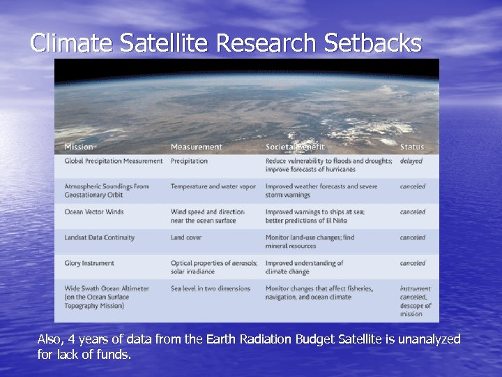 Climate Satellite Research Setbacks Also, 4 years of data from the Earth Radiation Budget