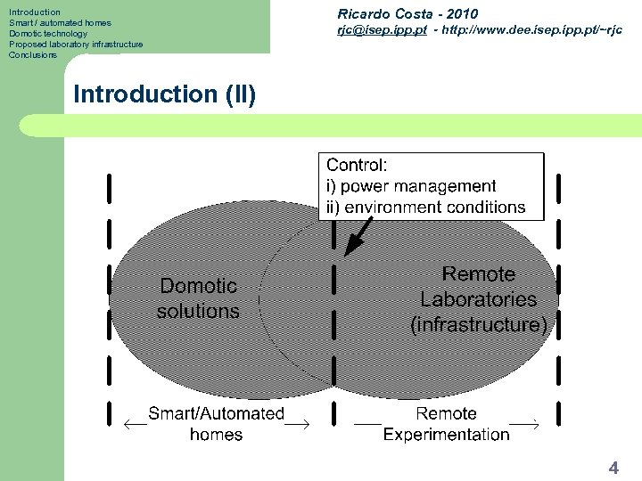 Introduction Smart / automated homes Domotic technology Proposed laboratory infrastructure Conclusions Ricardo Costa -