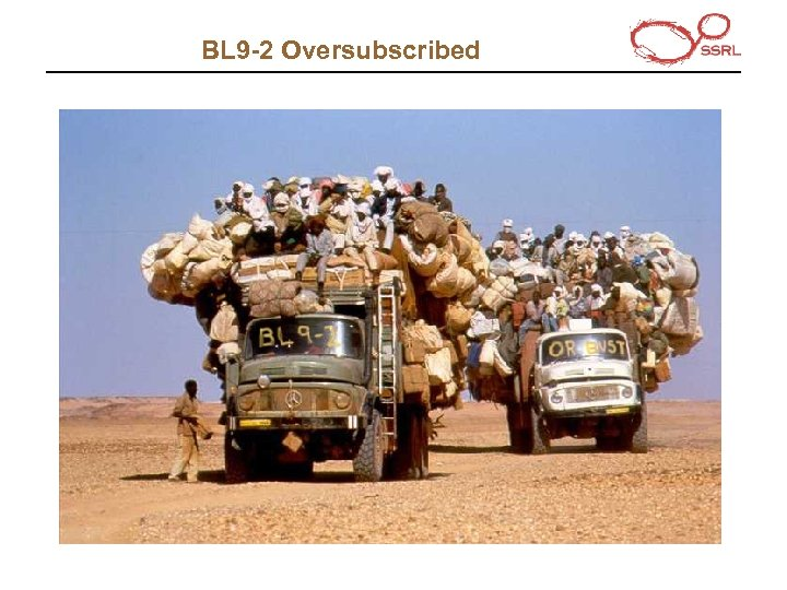 BL 9 -2 Oversubscribed