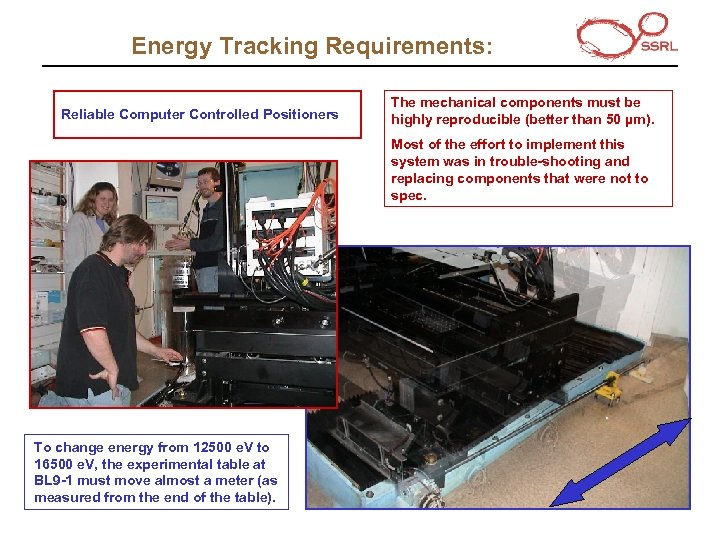 Energy Tracking Requirements: Reliable Computer Controlled Positioners The mechanical components must be highly reproducible