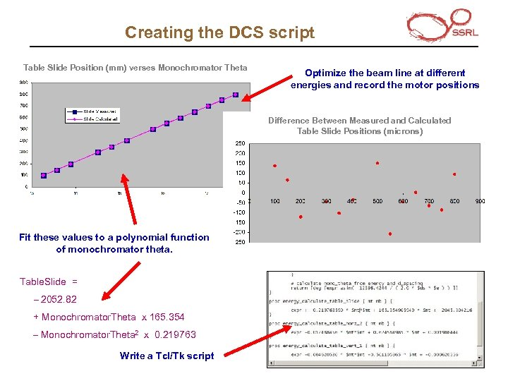 Creating the DCS script Table Slide Position (mm) verses Monochromator Theta Optimize the beam