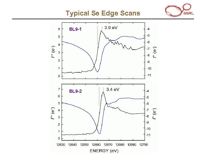 Typical Se Edge Scans BL 9 -1 BL 9 -2