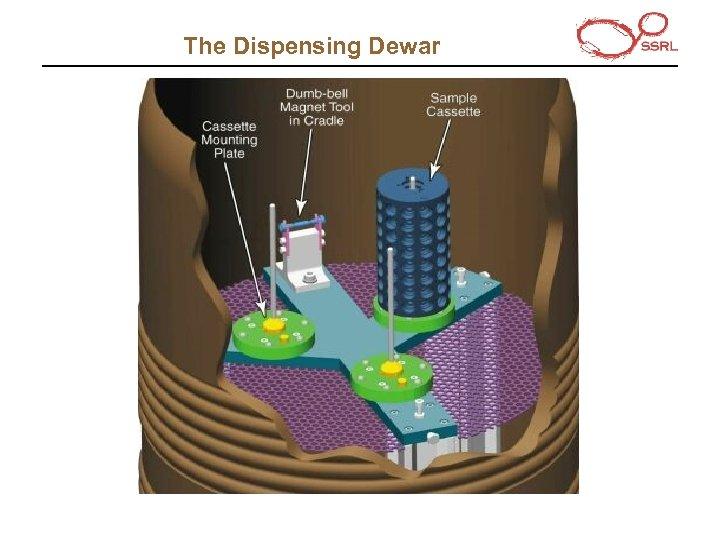 The Dispensing Dewar