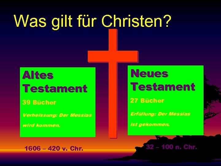 Was gilt für Christen? Altes Testament Neues Testament 39 Bücher 27 Bücher Verheissung: Der