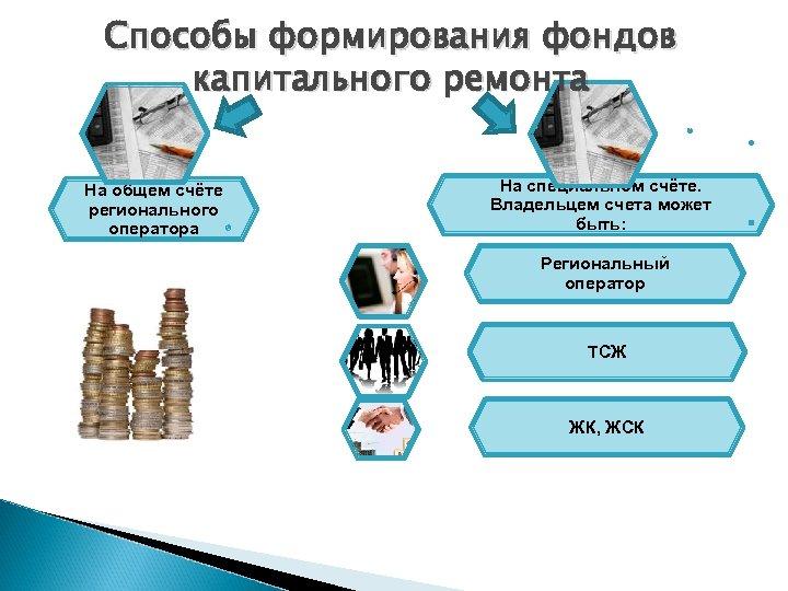 Способы формирования фондов капитального ремонта На общем счёте регионального оператора На специальном счёте. Владельцем