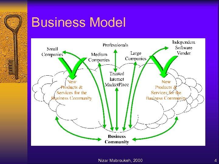Business Model Nizar Mabroukeh, 2000 4