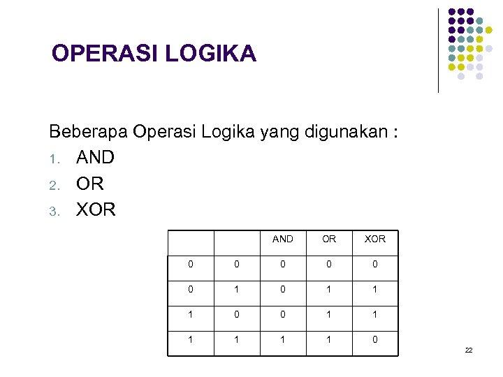 OPERASI LOGIKA Beberapa Operasi Logika yang digunakan : 1. AND 2. OR 3. XOR