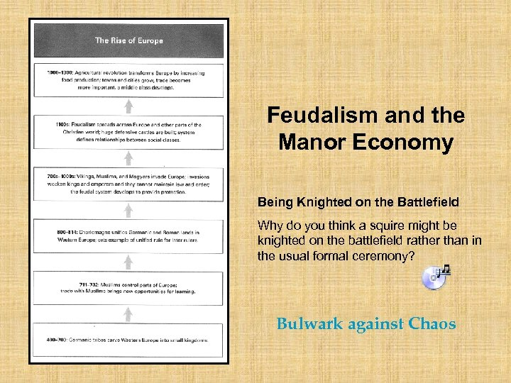 Feudalism and the Manor Economy Being Knighted on the Battlefield Why do you think