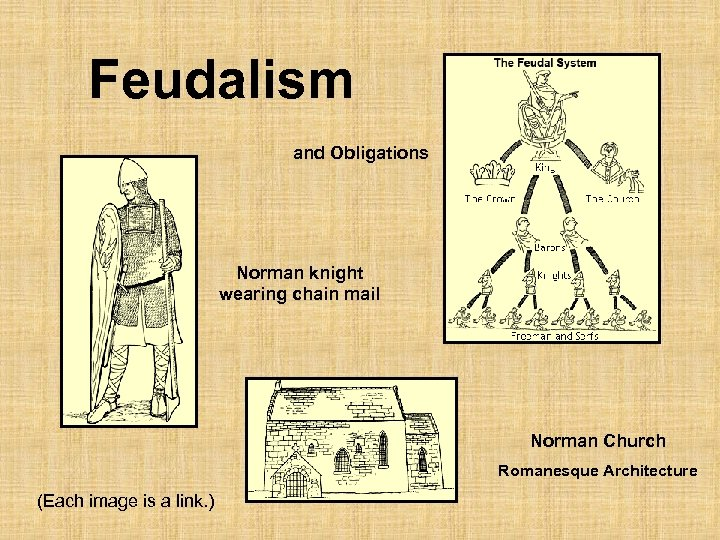 Feudalism and Obligations Norman knight wearing chain mail Norman Church Romanesque Architecture (Each image