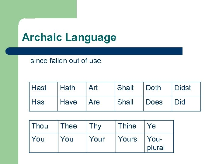 Archaic Language l Words that were once in common use but have since fallen