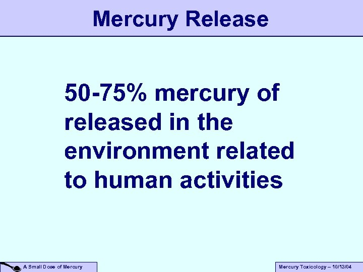 Mercury Release 50 -75% mercury of released in the environment related to human activities