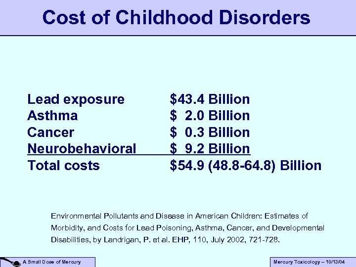 Cost of Childhood Disorders Lead exposure Asthma Cancer Neurobehavioral Total costs $43. 4 Billion
