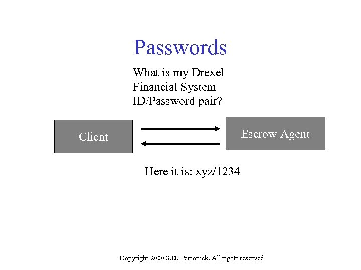 Passwords What is my Drexel Financial System ID/Password pair? Escrow Agent Client Here it