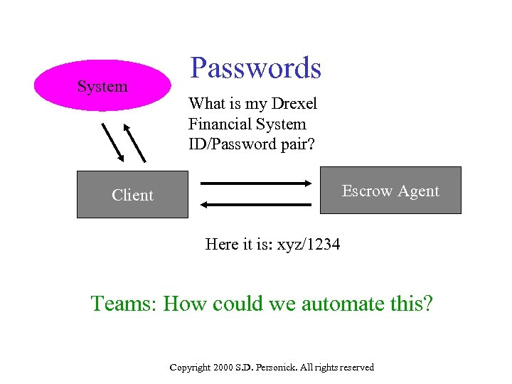 System Passwords What is my Drexel Financial System ID/Password pair? Escrow Agent Client Here