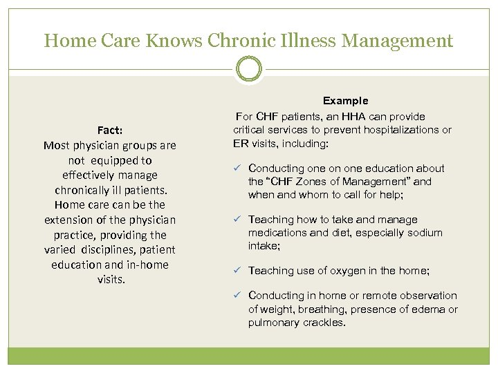 Home Care Knows Chronic Illness Management Fact: Most physician groups are not equipped to