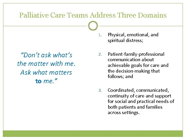 """Palliative Care Teams Address Three Domains 1. """"Don't ask what's the matter with me."""