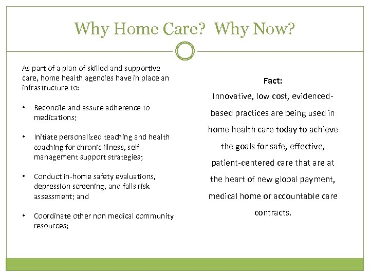Why Home Care? Why Now? As part of a plan of skilled and supportive