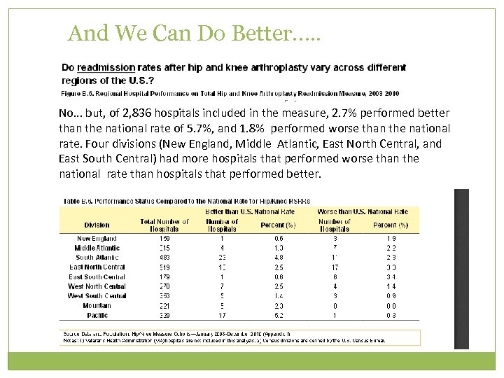 And We Can Do Better…. . No. . . but, of 2, 836 hospitals