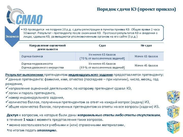 Порядок сдачи КЭ (проект приказа) • КЭ проводится не позднее 20 р. д. с