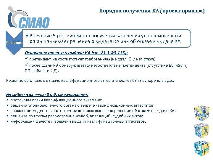Порядок получения КА (проект приказа) Решение • В течение 5 р. д. с момента
