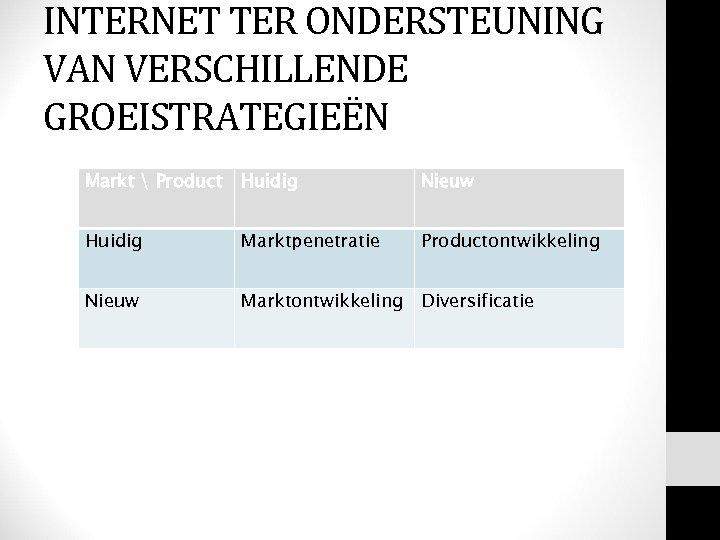 INTERNET TER ONDERSTEUNING VAN VERSCHILLENDE GROEISTRATEGIEËN Markt  Product Huidig Nieuw Huidig Marktpenetratie Productontwikkeling