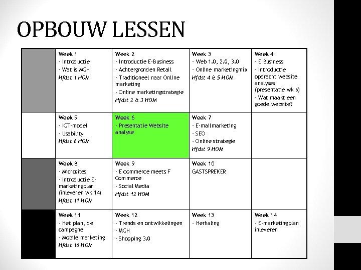 OPBOUW LESSEN Week 1 - Introductie - Wat is MCH Hfdst 1 HOM Week