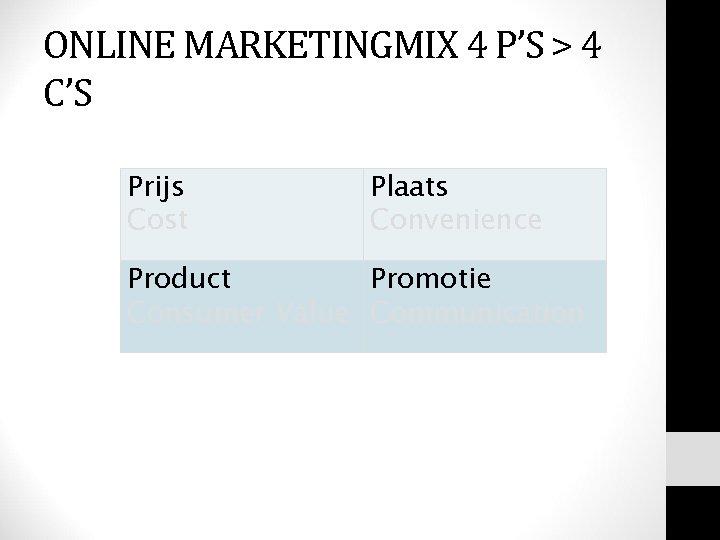 ONLINE MARKETINGMIX 4 P'S > 4 C'S Prijs Cost Plaats Convenience Product Promotie Consumer