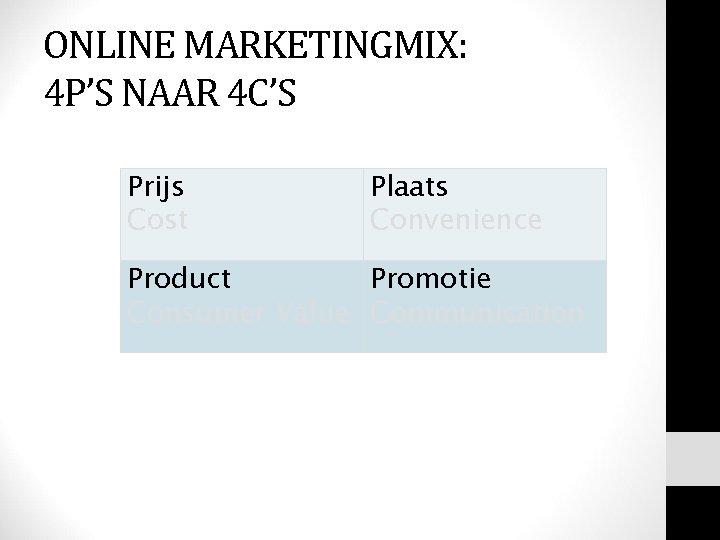 ONLINE MARKETINGMIX: 4 P'S NAAR 4 C'S Prijs Cost Plaats Convenience Product Promotie Consumer