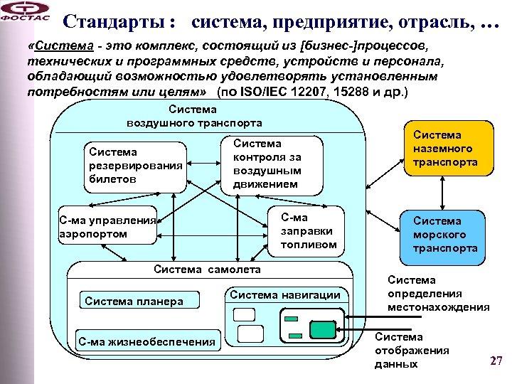 Стандарты : система, предприятие, отрасль, … «Система - это комплекс, состоящий из [бизнес-]процессов, технических