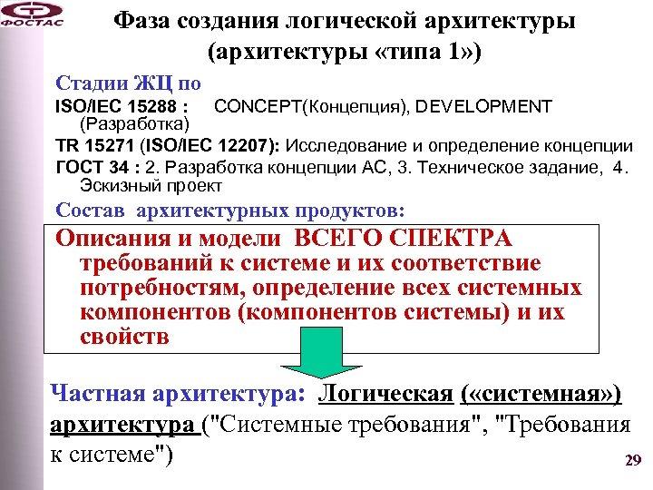 Фаза создания логической архитектуры (архитектуры «типа 1» ) Стадии ЖЦ по ISO/IEC 15288 :