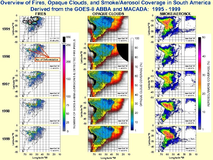 Overview of Fires, Opaque Clouds, and Smoke/Aerosol Coverage in South America Derived from the