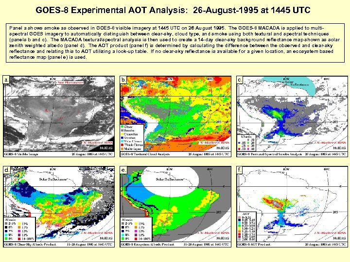 GOES-8 Experimental AOT Analysis: 26 -August-1995 at 1445 UTC Panel a shows smoke as