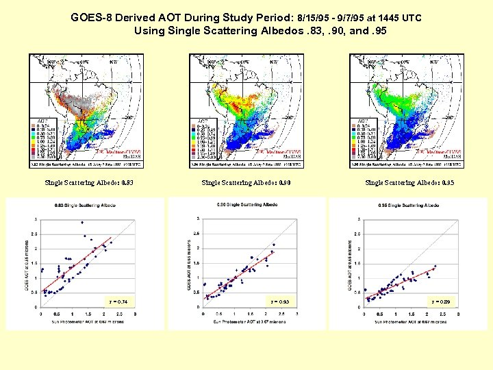 GOES-8 Derived AOT During Study Period: 8/15/95 - 9/7/95 at 1445 UTC Using Single