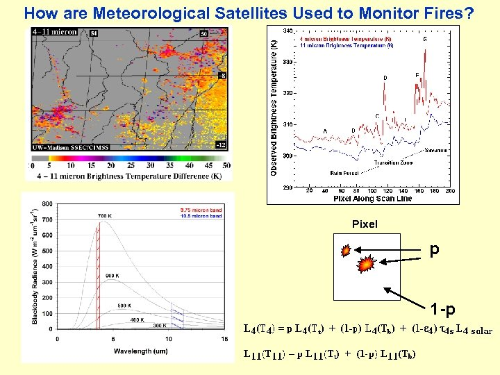 How are Meteorological Satellites Used to Monitor Fires? Pixel p 1 -p