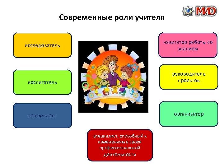 Современные роли учителя навигатор работы со знанием исследователь воспитатель руководитель проектов консультант организатор специалист,