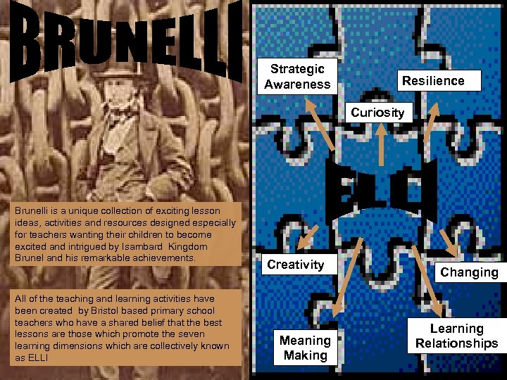 Strategic Awareness Resilience Curiosity Brunelli is a unique collection of exciting lesson ideas, activities