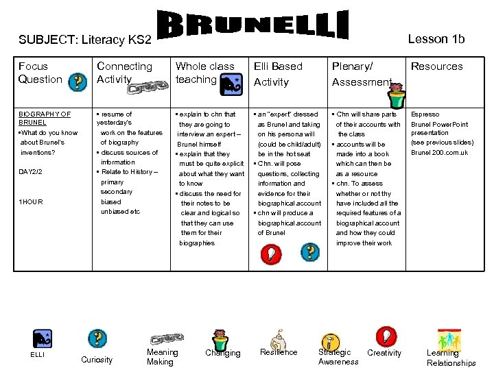 Lesson 1 b SUBJECT: Literacy KS 2 Focus Question Connecting Activity Whole class teaching
