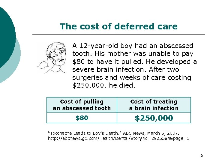 The cost of deferred care A 12 -year-old boy had an abscessed tooth. His