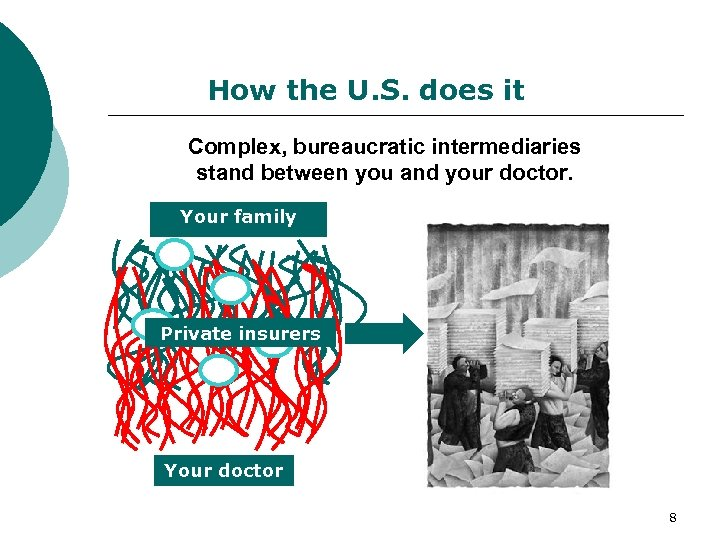 How the U. S. does it Complex, bureaucratic intermediaries stand between you and your