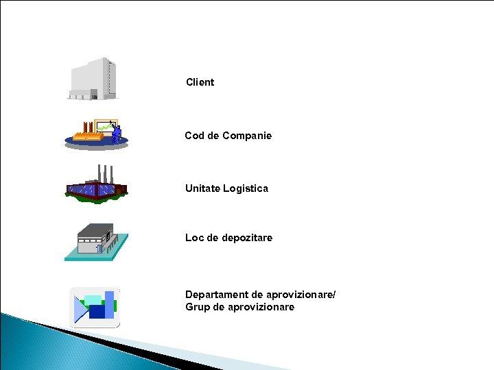 Nivelele organizationale in procesul de aprovizionare Client Cod de Companie Unitate Logistica Loc de