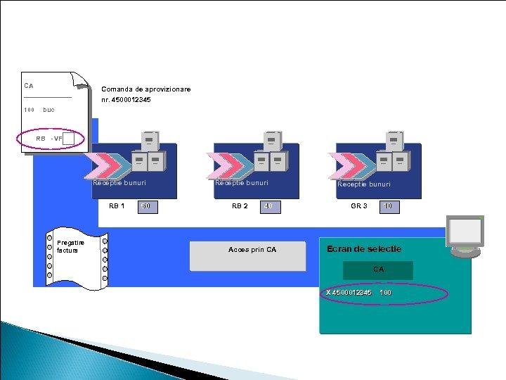 Referinta la o comanda de aprovizionare CA Comanda de aprovizionare nr. 4500012345 100 buc
