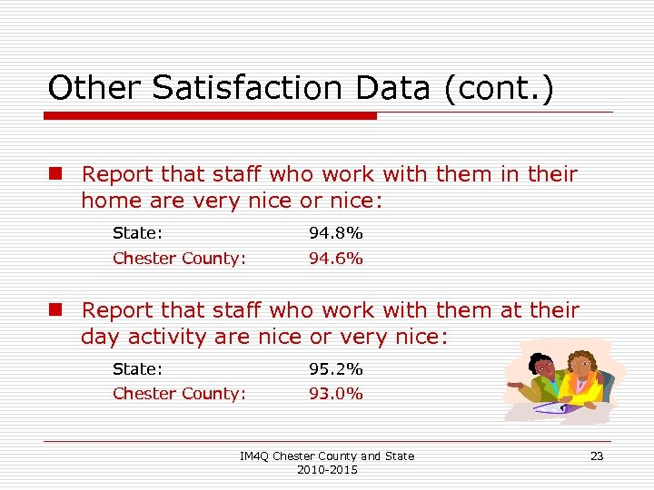 Other Satisfaction Data (cont. ) n Report that staff who work with them in