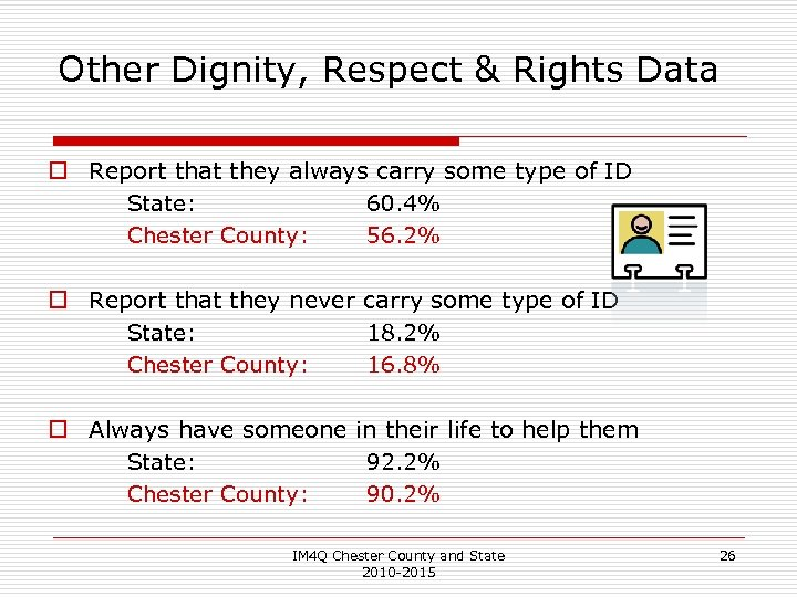 Other Dignity, Respect & Rights Data o Report that they always carry some type