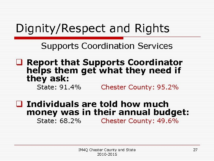 Dignity/Respect and Rights Supports Coordination Services q Report that Supports Coordinator helps them get