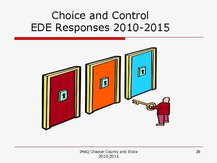 Choice and Control EDE Responses 2010 -2015 IM 4 Q Chester County and State
